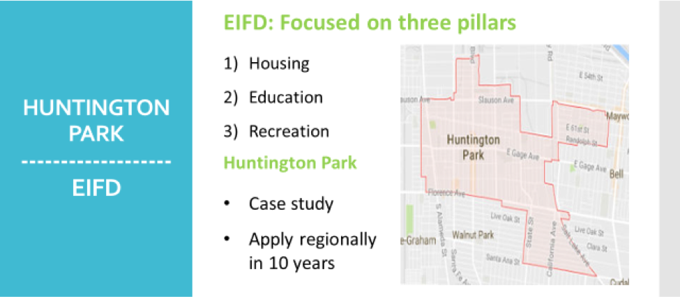 EIFD Focused on 3 Pillars slide
